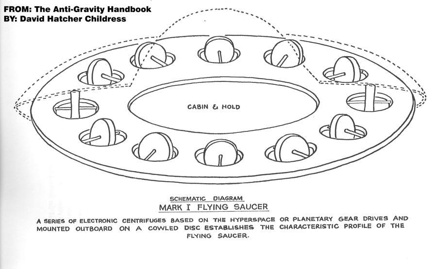 Gyrostatic Precession Experiment - April 2008